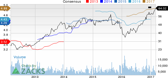 Principal Financial (PFG) Up 9.6% Since Earnings Report: Can It Continue?