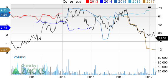 First Solar (FSLR) Down 14% Since Earnings Report: Can It Rebound?