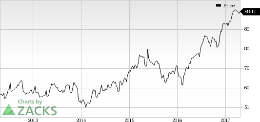 Quest Diagnostics (DGX) Looks Good: Stock Moves 6% Higher