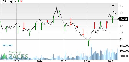 Steel Stocks' Q1 Earnings Slated on Apr 25: X, ATI, AKS, TX