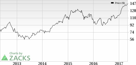Cigna (CI) Beats on Q1 Earnings and Revenues, Guides Up