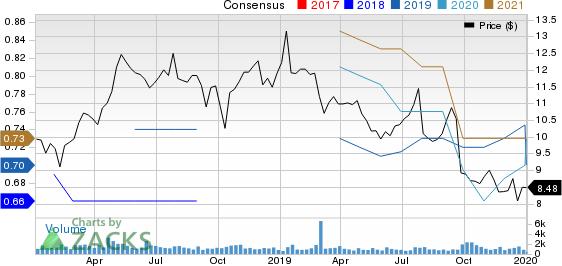 Pearson, PLC Price and Consensus