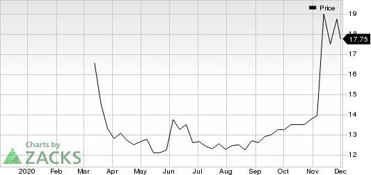 Private Bancorp of America, Inc. Price