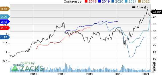Rush Enterprises, Inc. Price and Consensus
