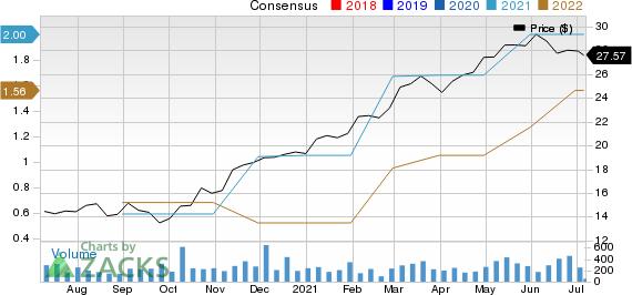 HomeTrust Bancshares, Inc. Price and Consensus