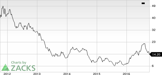 4 Mining Stocks That Are Must-Adds to Your Portfolio