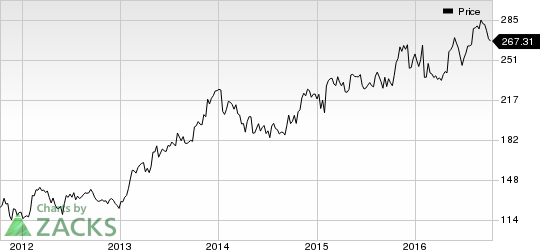 Intercontinental Exchange (ICE) Stock to Split for 5-for-1