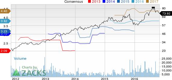 Fidelity (FIS) Beats on Q3 Earnings, Misses Sales Estimates