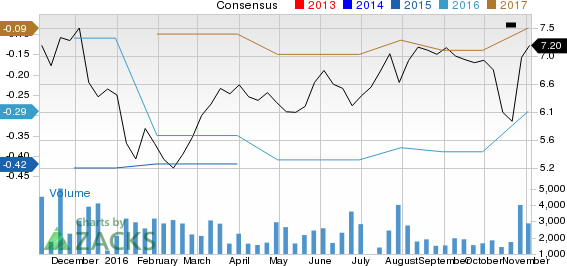 Why Applied Micro Circuits (AMCC) Could Be an Impressive Growth Stock