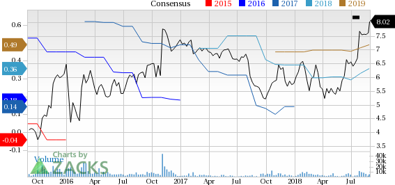 Top-Ranked Tech Stocks Trading Under $10 With Room to Run:Lattice Semiconductor (LSCC)