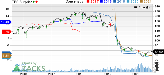 DuPont de Nemours, Inc. Price, Consensus and EPS Surprise