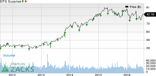 Cardinal Health (CAH) Q4 Earnings: Disappointment in Store?