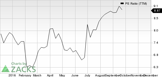 Looking for Value? Why It Might Be Time to Try Valero Energy (VLO)