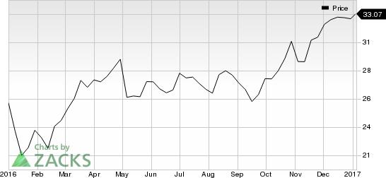 5 Energy Stocks Set to Crush Their 52-Week Highs Soon