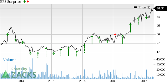 Cirrus Logic (CRUS) to Report Q4 Earnings: What to Expect?