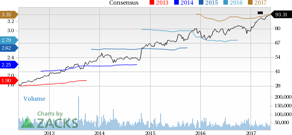 Visa (V) Up 1.5% Since Earnings Report: Can It Continue?