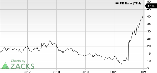 Ethan Allen Interiors Inc. PE Ratio (TTM)