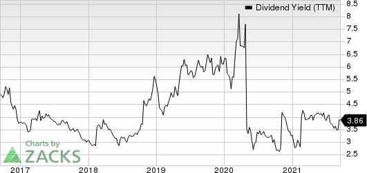 Moelis & Company Dividend Yield (TTM)
