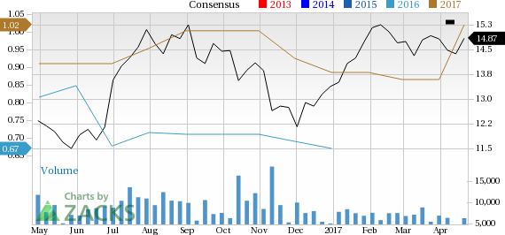 Why Telefonica Brasil S.A. (VIV) Could Be a Potential Winner