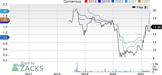 PCB Bancorp Price and Consensus