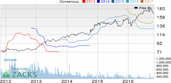 Becton, Dickinson (BDX) Beats on Q4 Earnings & Revenues