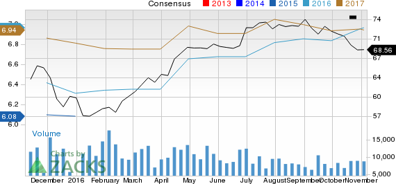 How Aflac (AFL) Stock Stands Out in a Strong Industry