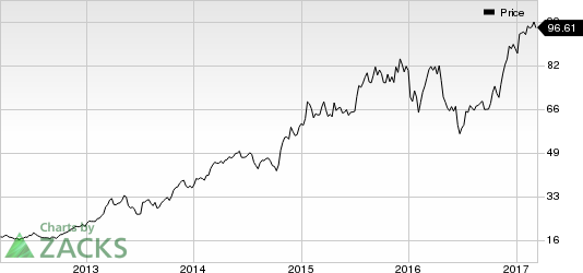 Alaska Air Group February Traffic and Capacity Increase