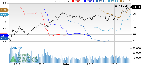 Aflac (AFL) Scales 52-Week High: What's Driving the Stock?