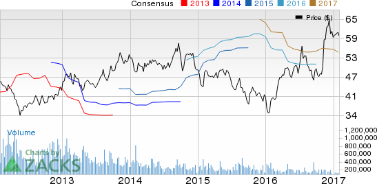 Nucor (NUE) Tops Earnings, Revenue Estimates in Q4