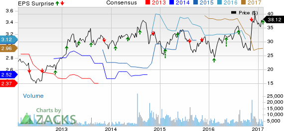 AECOM's (ACM) Fiscal Q1 Earnings in Line, Guidance Intact