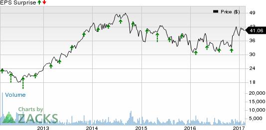 ITT Inc. (ITT) Q4 Earnings: What's in Store for the Stock?