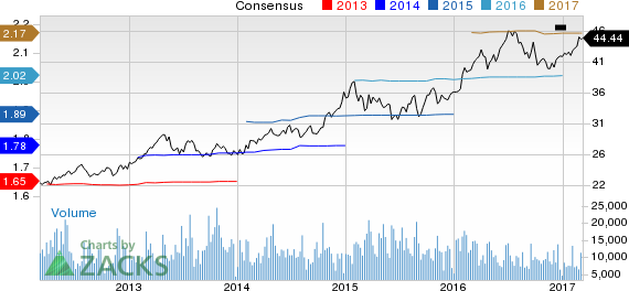 CMS Energy (CMS) Up 3.6% Since Earnings Report: Can It Continue?