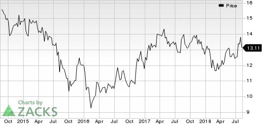 TriplePoint Venture Growth BDC Corp. Price