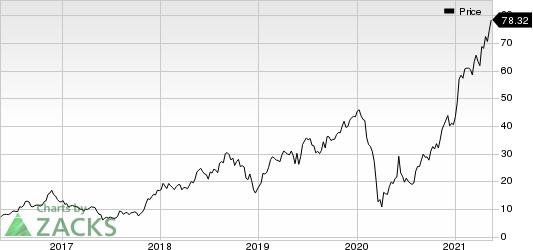 Boot Barn Holdings, Inc. Price