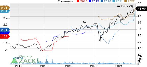 Evertec, Inc. Price and Consensus