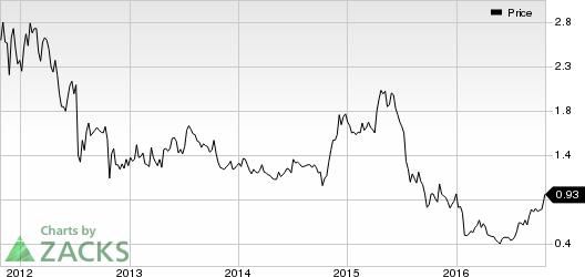 Quantum (QTM) Looks Good: Stock Jumps 6.7% in Session