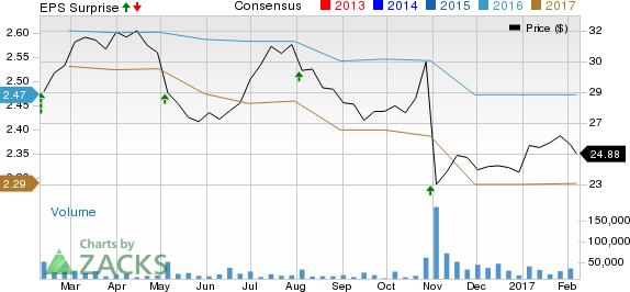 CenturyLink (CTL) Lags Q4 Earnings and Revenue Estimates