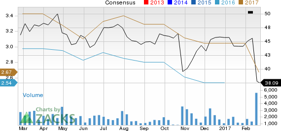 What Makes World Fuel Services (INT) a Strong Sell?