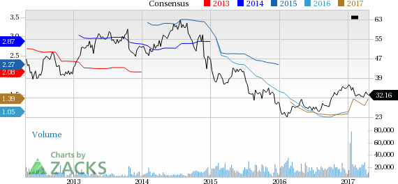 TechnipFMC (FTI) to Report Q1 Earnings: What's in the Cards?