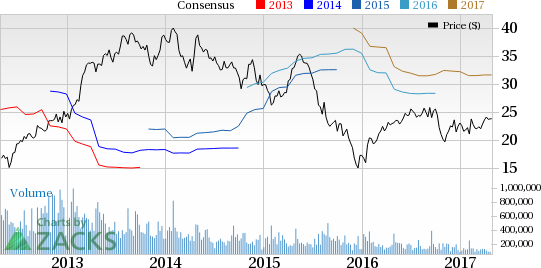Cabot (COG) Beats on Earnings, Revenue Estimates in Q1