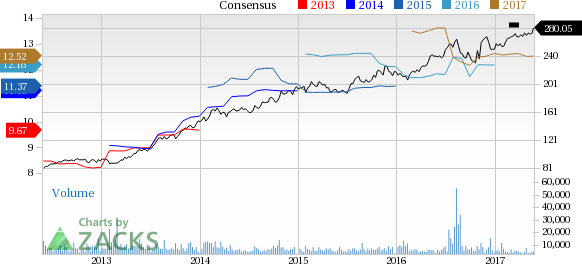 Why Is Lockheed Martin (LMT) Up 3.6% Since the Last Earnings Report?