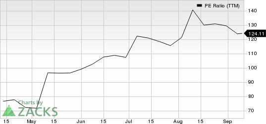 WideOpenWest, Inc. PE Ratio (TTM)
