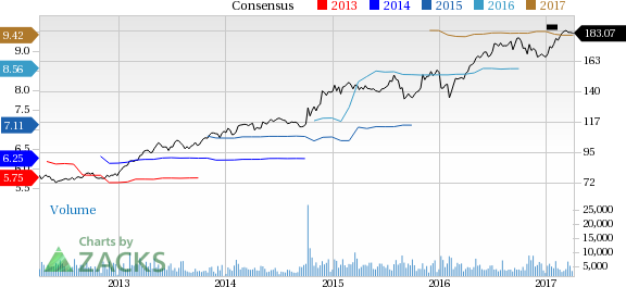 Becton, Dickinson and Company (BDX) Up 3.8% Since Earnings Report: Can It Continue?