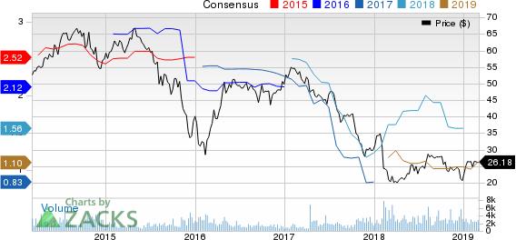 NuStar Energy L.P. Price and Consensus