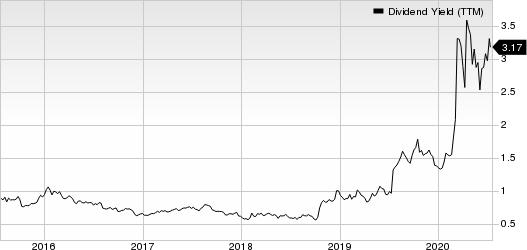 EOG Resources, Inc. Dividend Yield (TTM)
