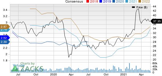 Fox Corporation Price and Consensus