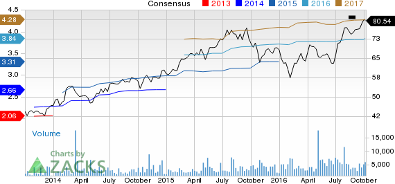 Quintiles Hits a New 52-Week High: What's Driving the Stock?