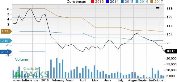 What Makes Vertex Pharmaceuticals (VRTX) a Strong Sell?