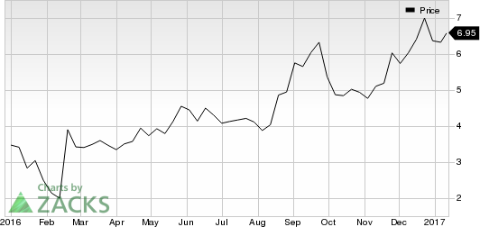 Bull Of The Day: Fifth Street Asset Management (FSAM)