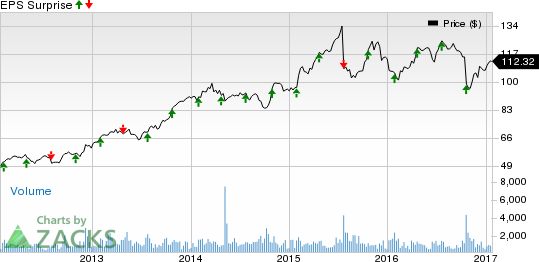 DST Systems (DST) Q4 Earnings: What's in Store this Time?